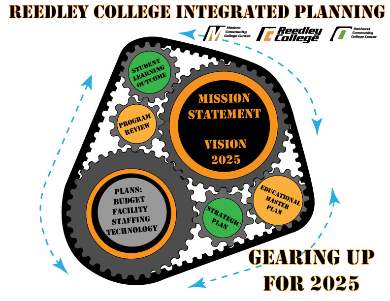 integrated planning reedley college